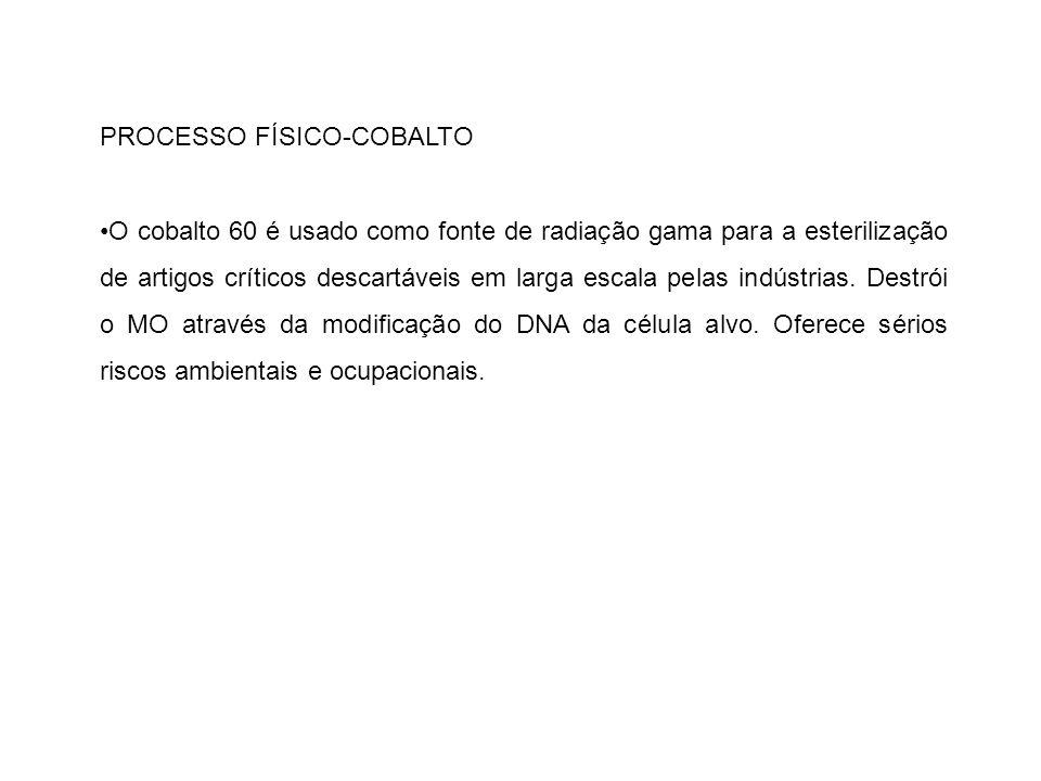 PROCESSO FÍSICO-COBALTO