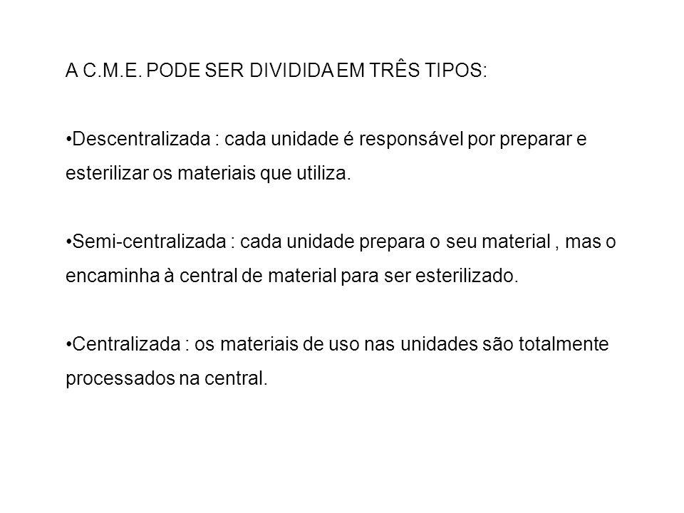 A C.M.E. PODE SER DIVIDIDA EM TRÊS TIPOS: