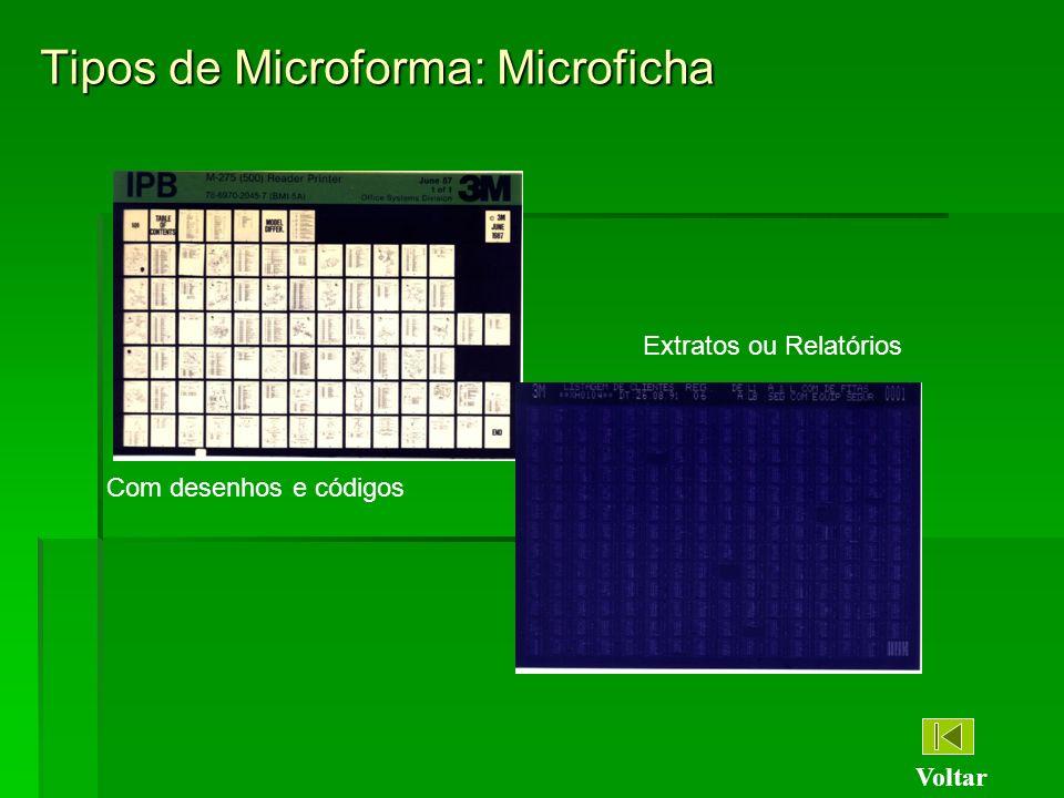 Tipos de Microforma: Microficha