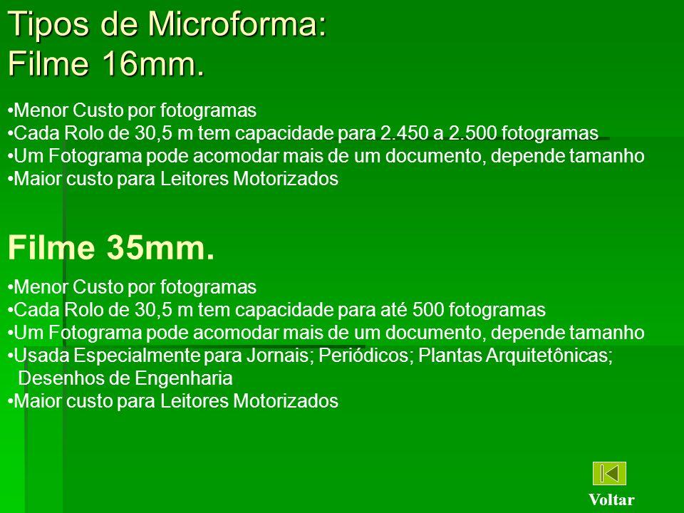 Tipos de Microforma: Filme 16mm.