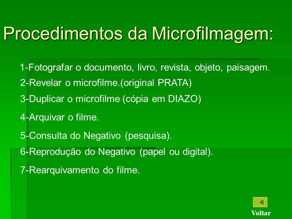 Procedimentos da Microfilmagem: