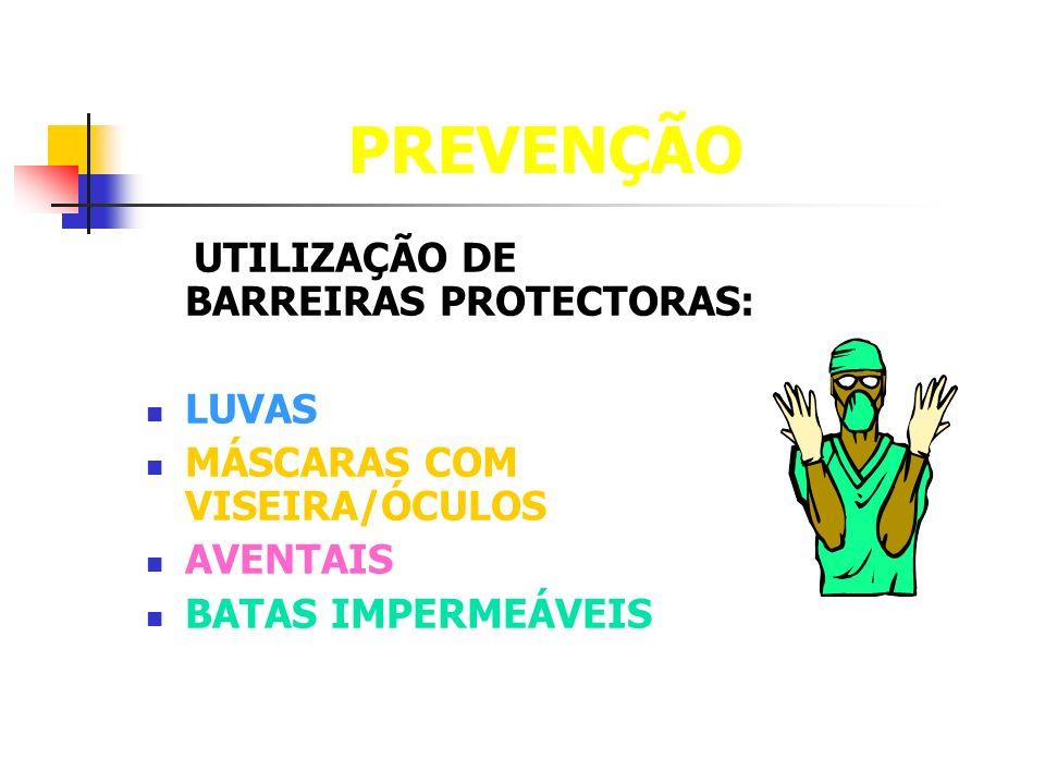 PREVENÇÃO UTILIZAÇÃO DE BARREIRAS PROTECTORAS: LUVAS