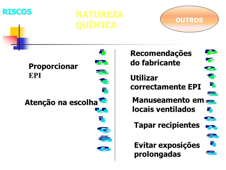 NATUREZA QUÍMICA RISCOS Recomendações do fabricante Proporcionar EPI