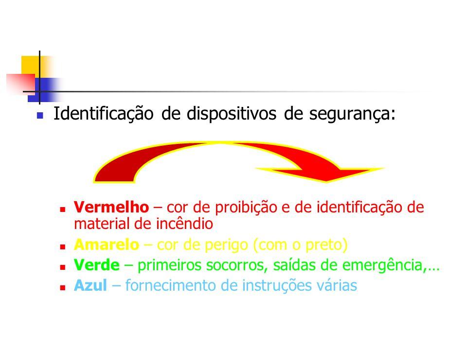 Identificação de dispositivos de segurança: