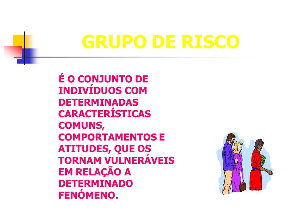 GRUPO DE RISCO