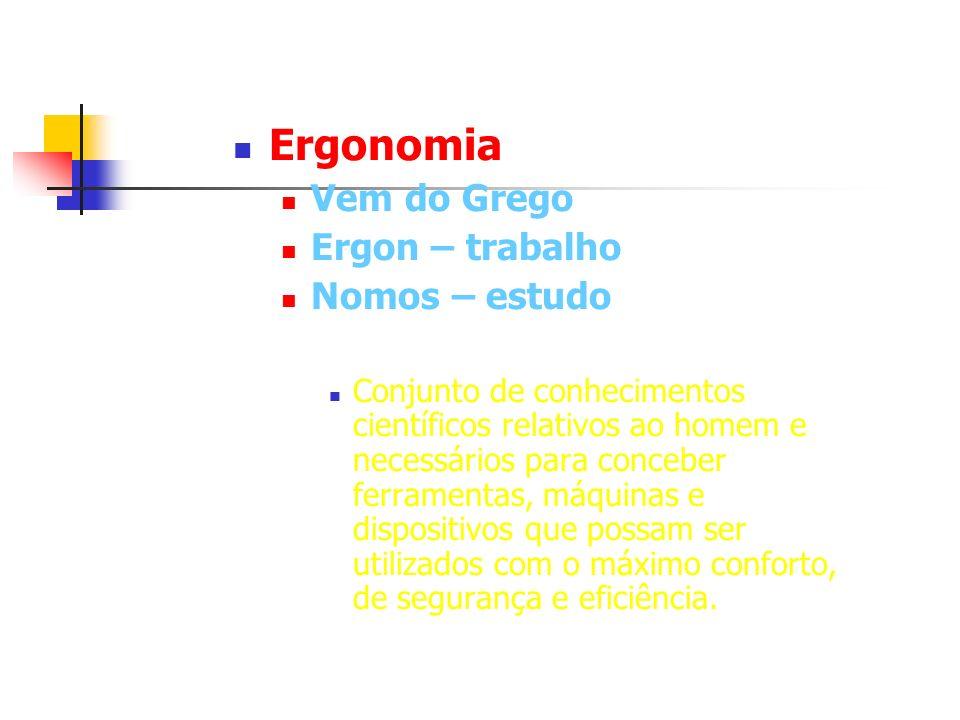 Ergonomia Vem do Grego Ergon – trabalho Nomos – estudo