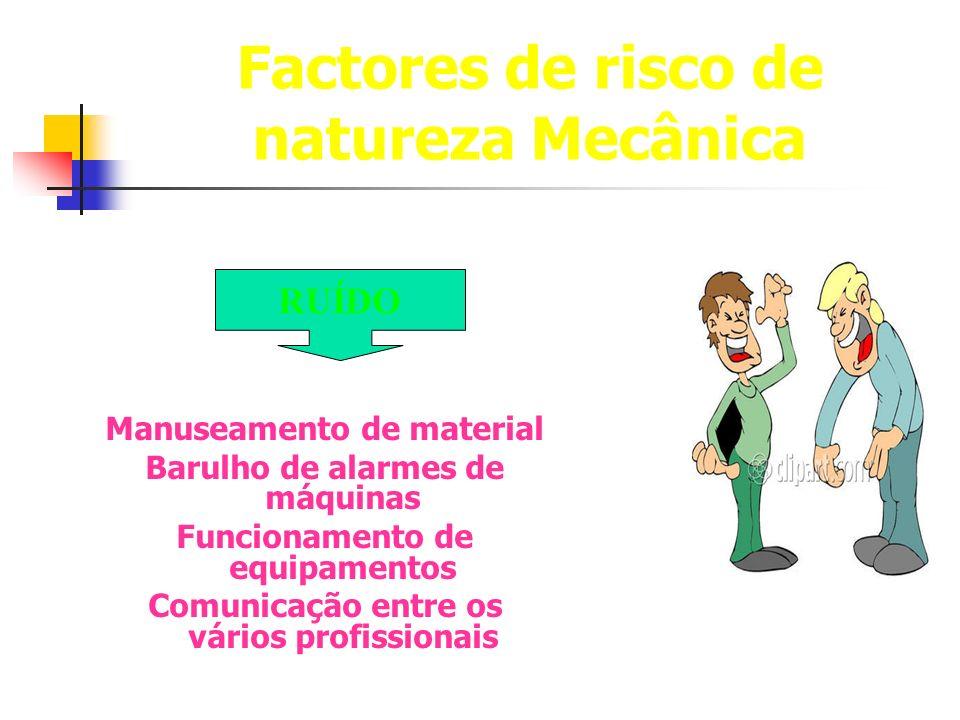 Factores de risco de natureza Mecânica