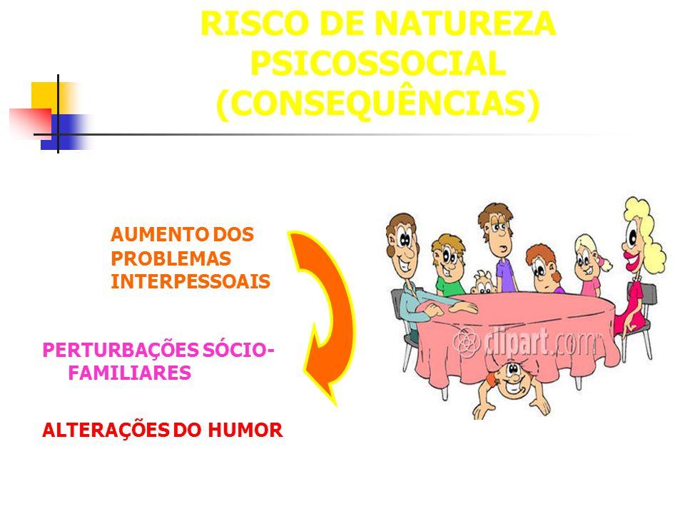 RISCO DE NATUREZA PSICOSSOCIAL (CONSEQUÊNCIAS)