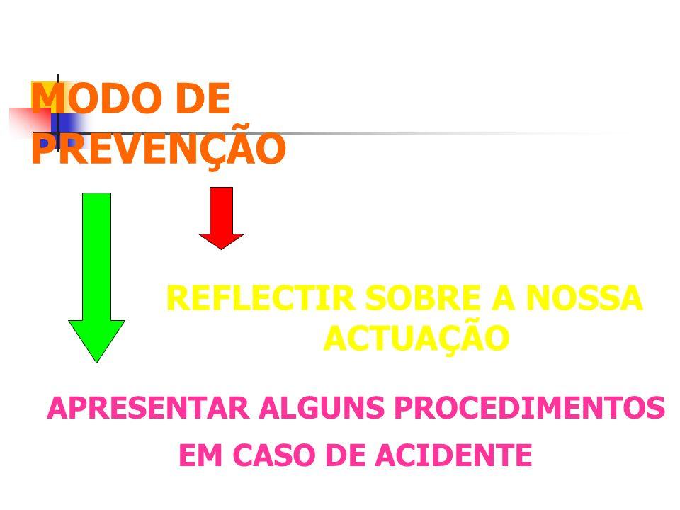 REFLECTIR SOBRE A NOSSA ACTUAÇÃO APRESENTAR ALGUNS PROCEDIMENTOS