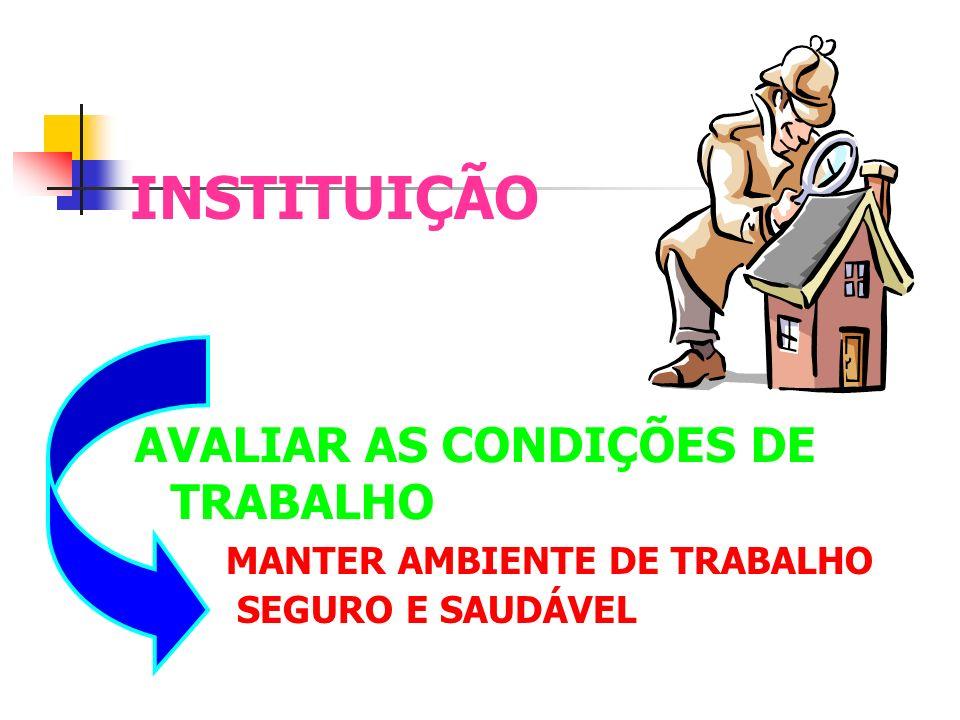 INSTITUIÇÃO AVALIAR AS CONDIÇÕES DE TRABALHO