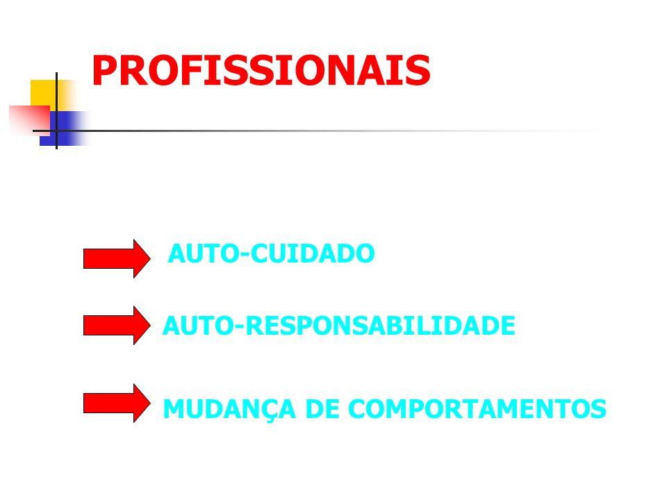 PROFISSIONAIS AUTO-CUIDADO AUTO-RESPONSABILIDADE