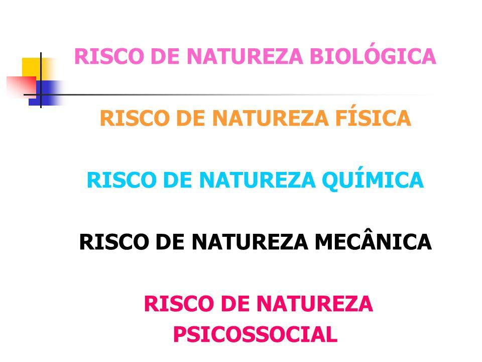RISCO DE NATUREZA BIOLÓGICA RISCO DE NATUREZA FÍSICA