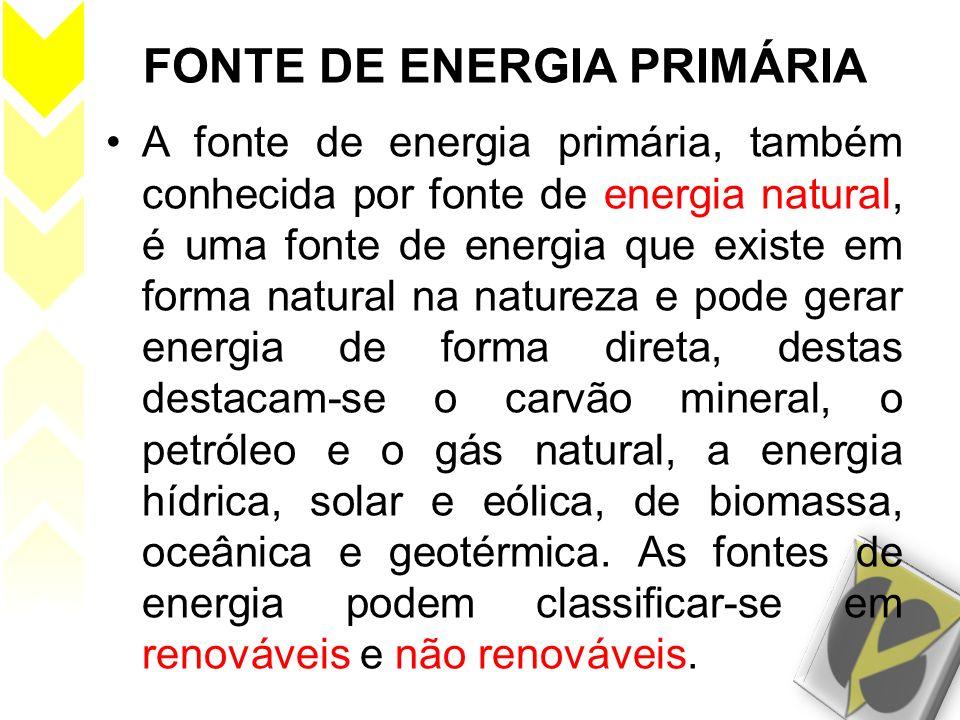 FONTE DE ENERGIA PRIMÁRIA