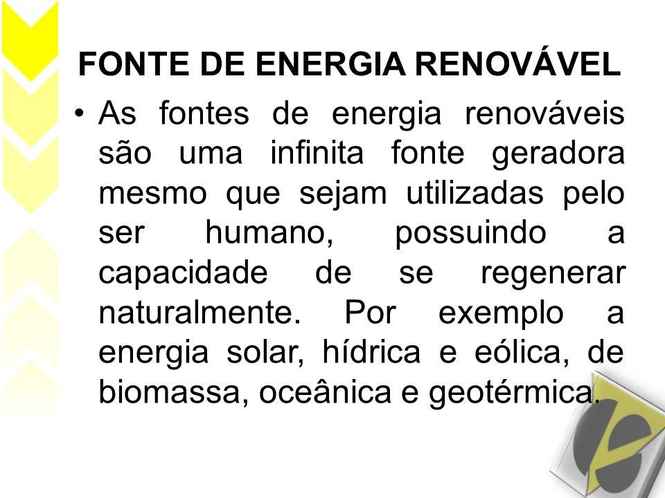 FONTE DE ENERGIA RENOVÁVEL