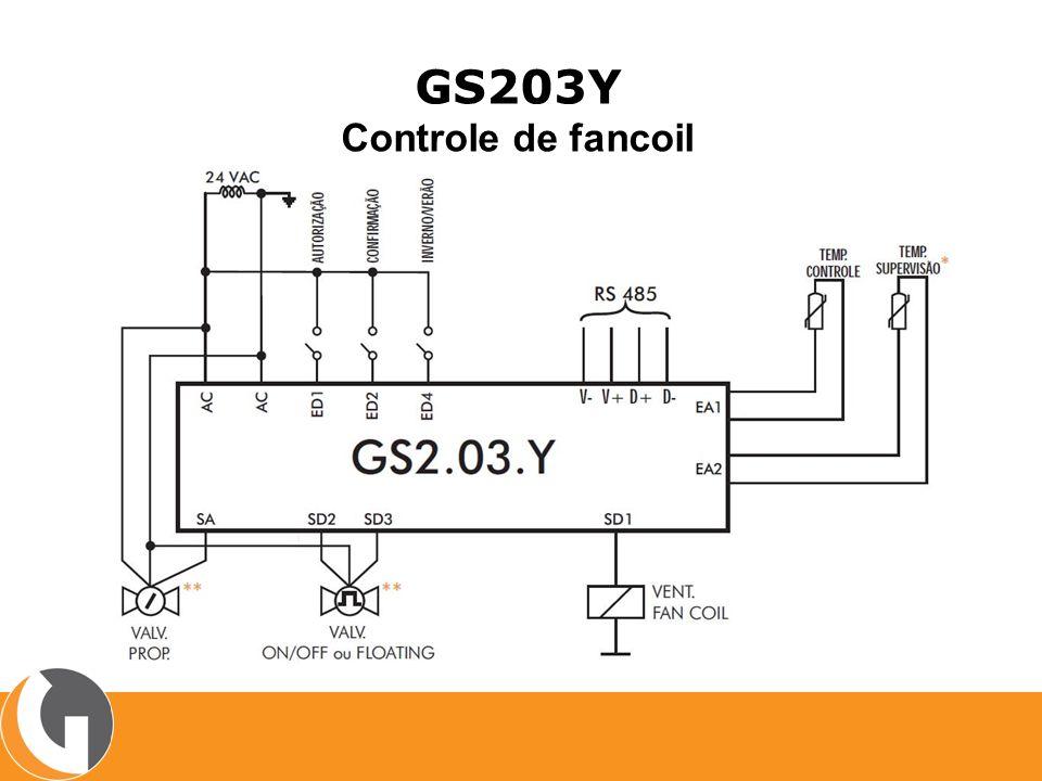 GS203Y Controle de fancoil