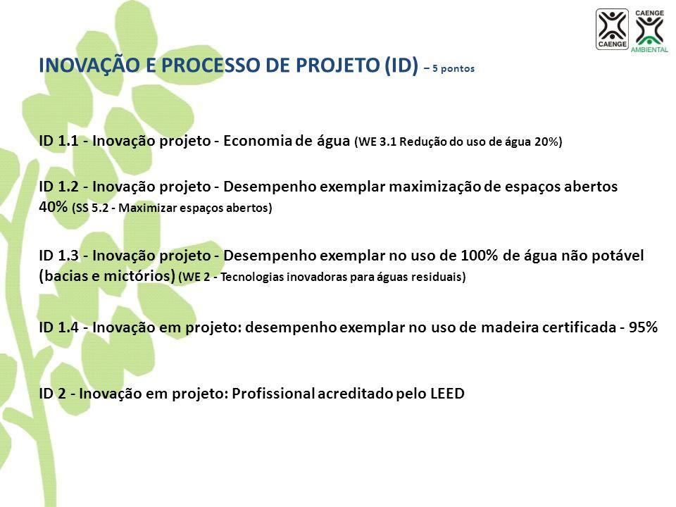 INOVAÇÃO E PROCESSO DE PROJETO (ID) – 5 pontos