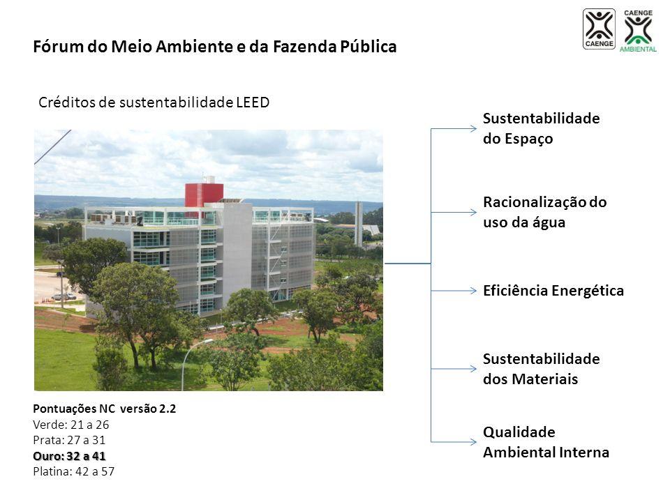 Fórum do Meio Ambiente e da Fazenda Pública