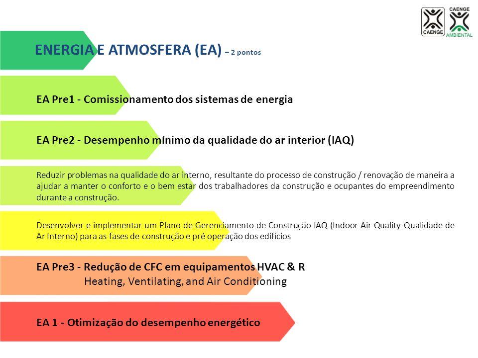 ENERGIA E ATMOSFERA (EA) – 2 pontos