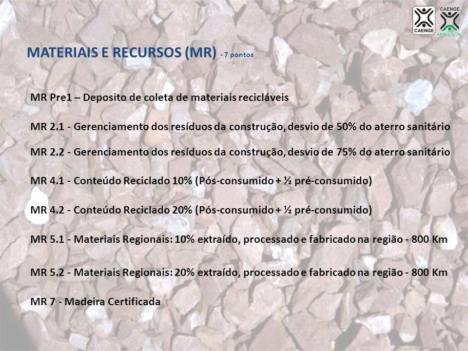 MATERIAIS E RECURSOS (MR) - 7 pontos