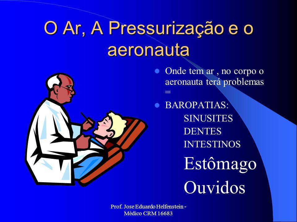 O Ar, A Pressurização e o aeronauta