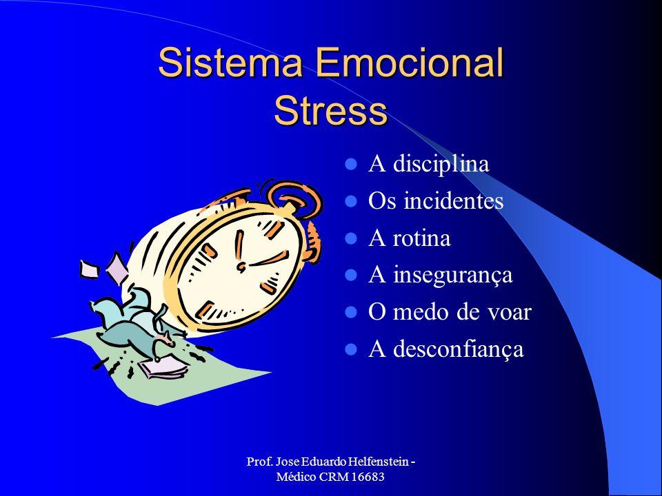 Sistema Emocional Stress