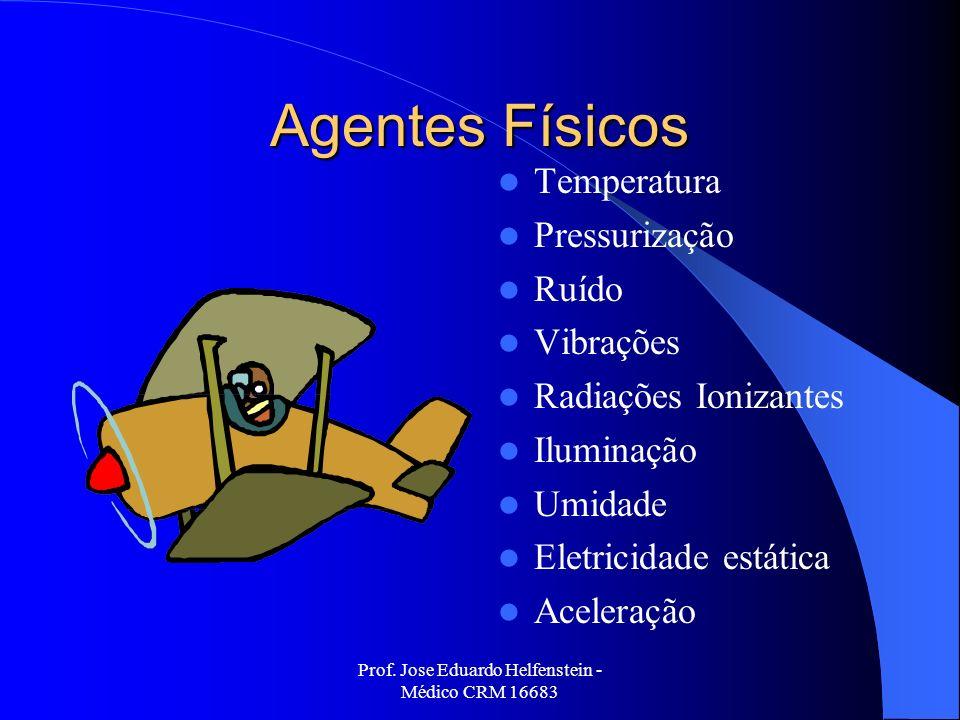 Prof. Jose Eduardo Helfenstein - Médico CRM 16683