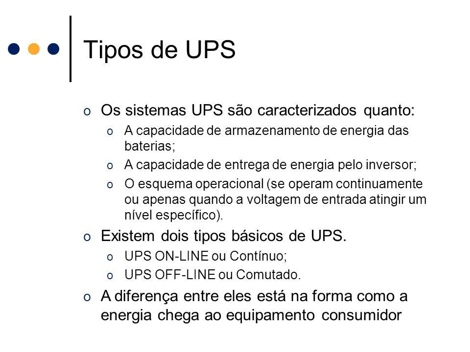 Tipos de UPS Os sistemas UPS são caracterizados quanto: