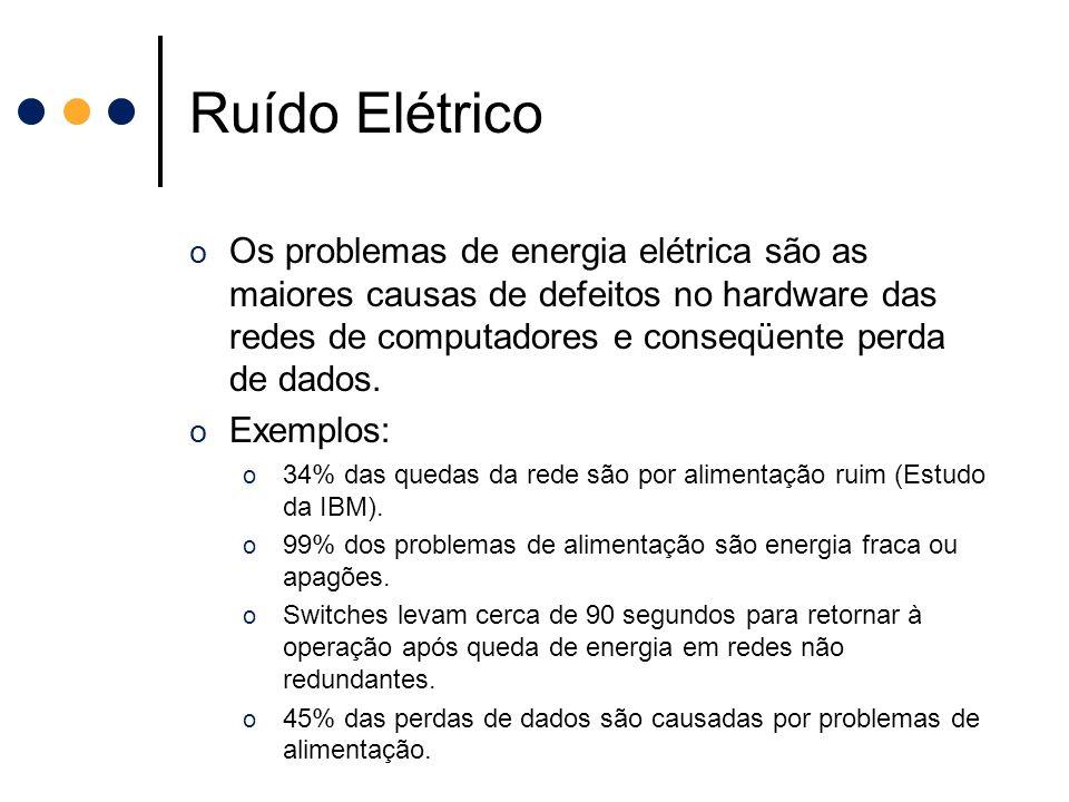 Ruído Elétrico Os problemas de energia elétrica são as maiores causas de defeitos no hardware das redes de computadores e conseqüente perda de dados.