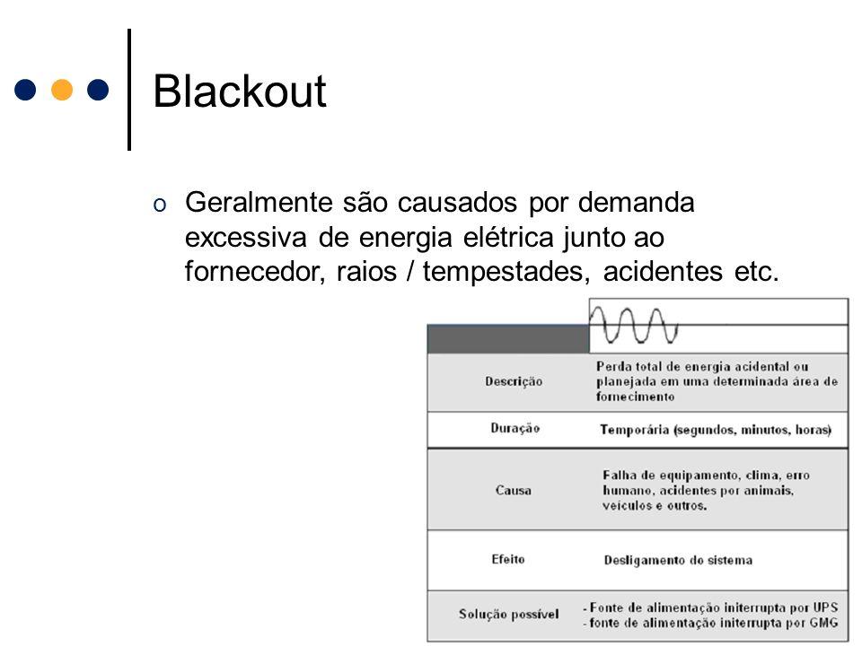 Blackout Geralmente são causados por demanda excessiva de energia elétrica junto ao fornecedor, raios / tempestades, acidentes etc.