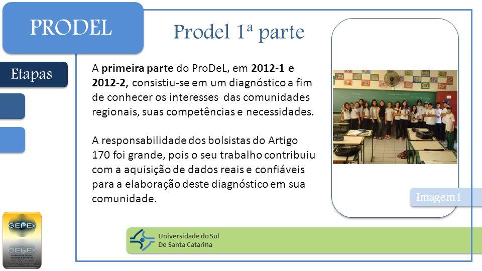 PRODEL Prodel 1ª parte Etapas
