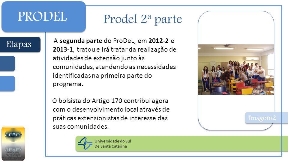 PRODEL Prodel 2ª parte Etapas