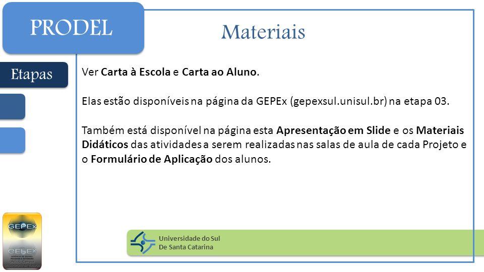 PRODEL Materiais Etapas Ver Carta à Escola e Carta ao Aluno.