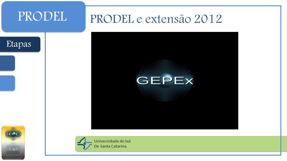PRODEL PRODEL e extensão 2012 Etapas Universidade do Sul