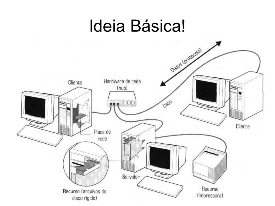 Ideia Básica!