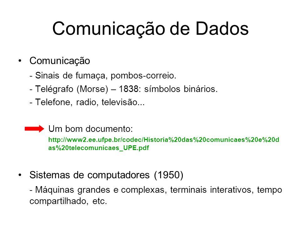 Comunicação de Dados Comunicação - Sinais de fumaça, pombos-correio.