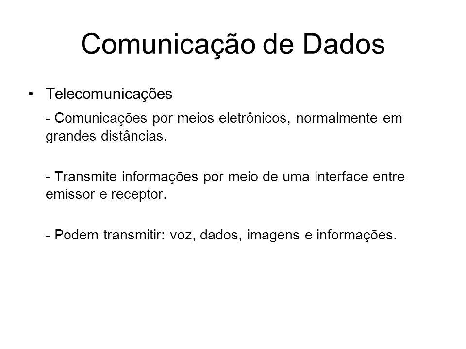 Comunicação de Dados Telecomunicações. - Comunicações por meios eletrônicos, normalmente em grandes distâncias.