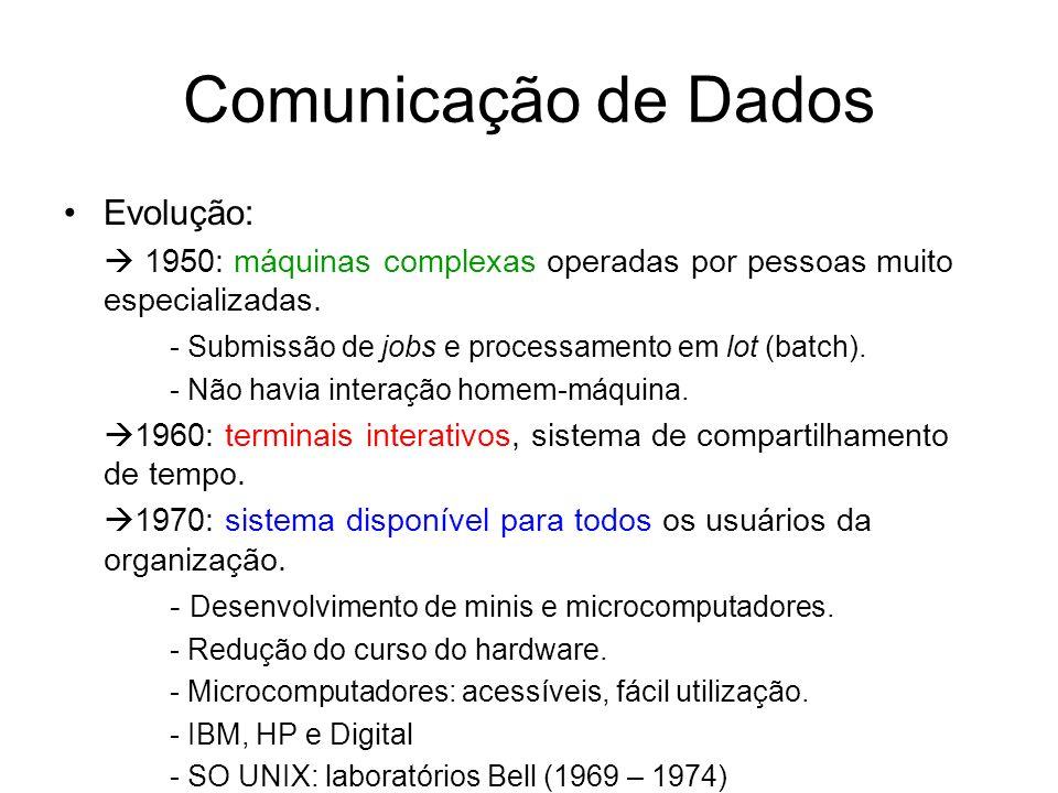 Comunicação de Dados Evolução: