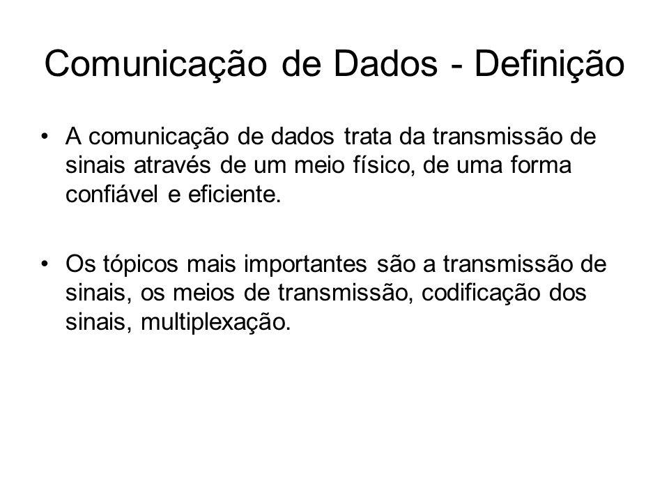Comunicação de Dados - Definição