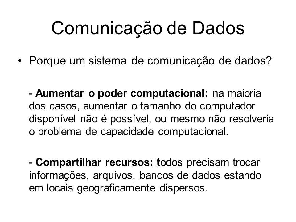 Comunicação de Dados Porque um sistema de comunicação de dados