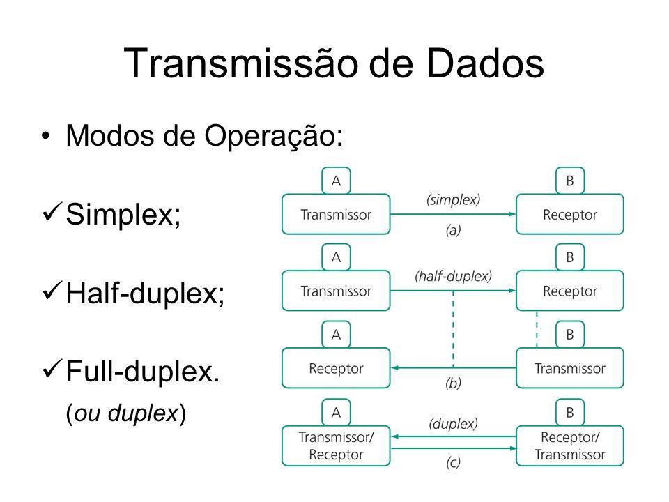 Transmissão de Dados Modos de Operação: Simplex; Half-duplex;