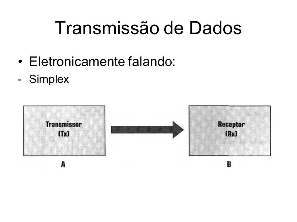 Transmissão de Dados Eletronicamente falando: Simplex