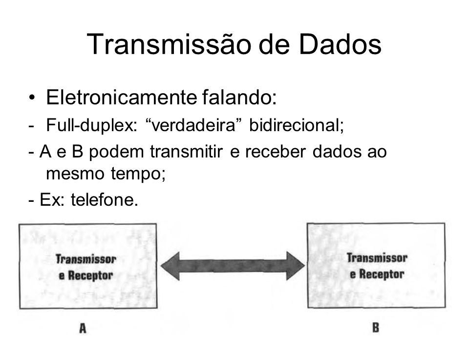 Transmissão de Dados Eletronicamente falando:
