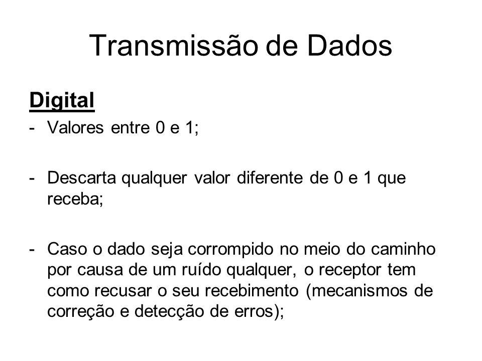 Transmissão de Dados Digital Valores entre 0 e 1;