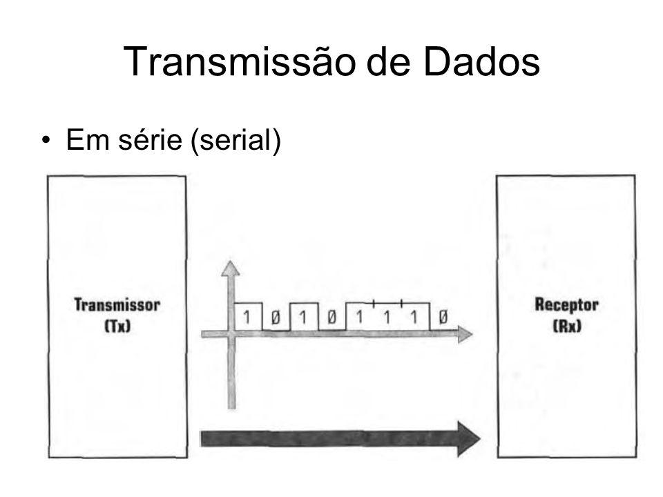 Transmissão de Dados Em série (serial)