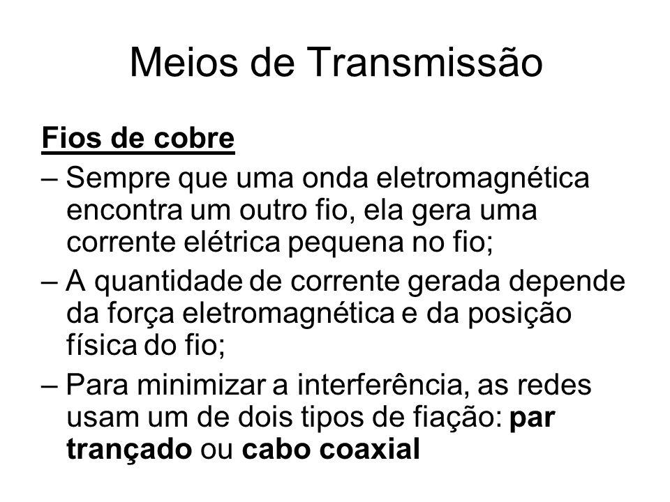 Meios de Transmissão Fios de cobre