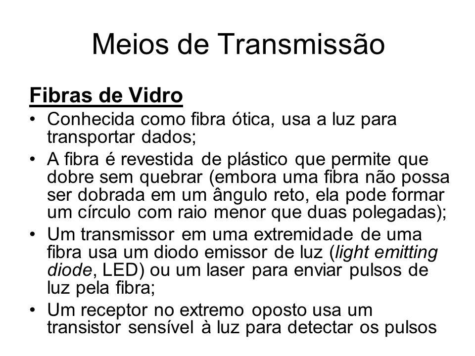 Meios de Transmissão Fibras de Vidro