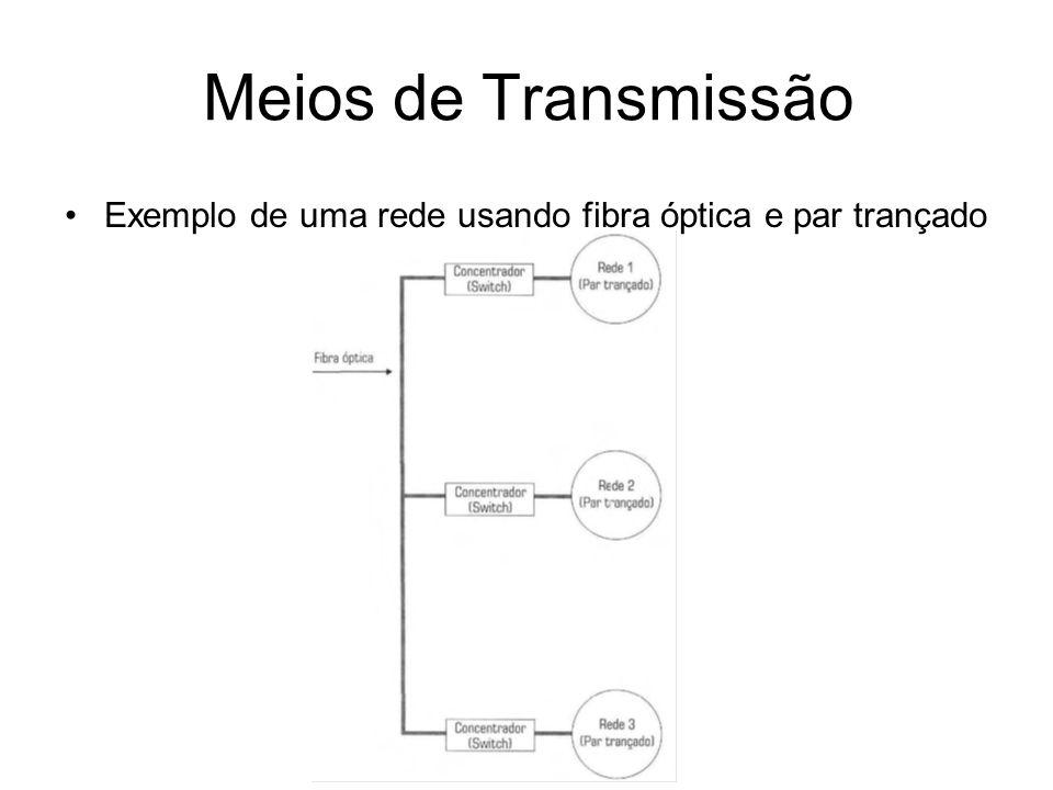 Meios de Transmissão Exemplo de uma rede usando fibra óptica e par trançado