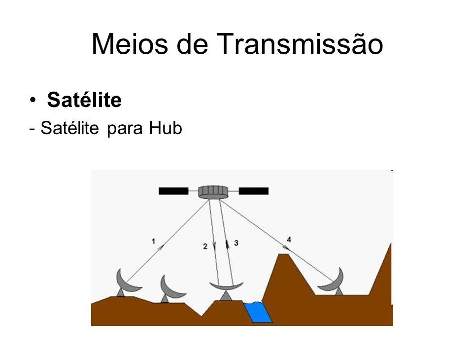 Meios de Transmissão Satélite - Satélite para Hub