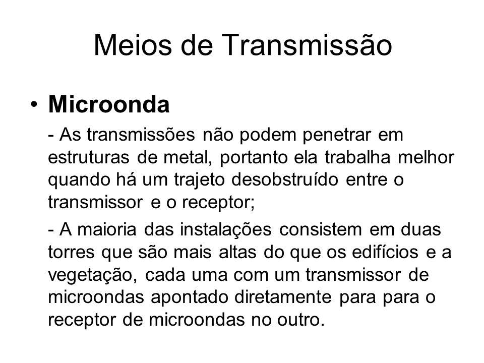 Meios de Transmissão Microonda