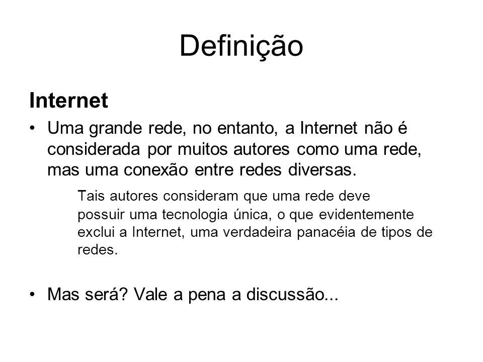 Definição Internet.
